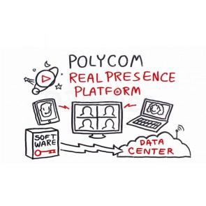 Polycom RealPresence One