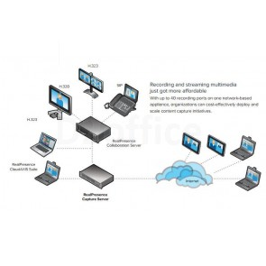 Polycom Capture Server Appliance