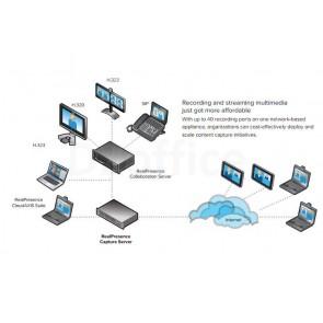 Polycom Capture Server Appliance